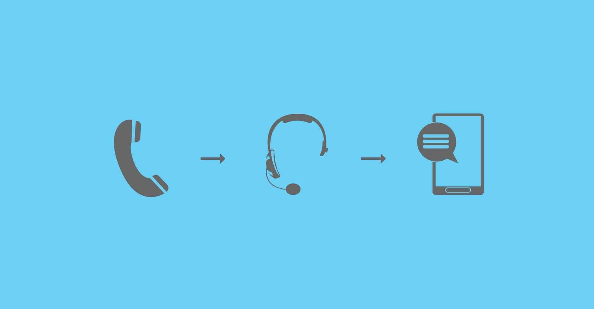 Icons: phone, headset, tablet