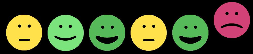 Degrees of customer satisfaction
