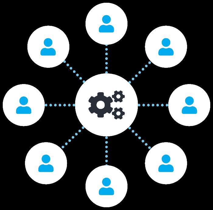 Surveypal Azure AD integration