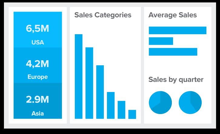Surveypal Microsoft Dynamics 365 integration
