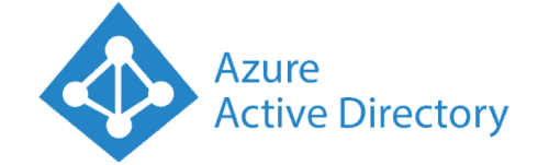 azure ad surveypal integration